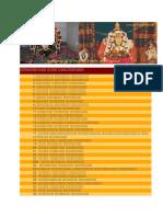 தேவாங்க குல ரிஷி கோத்ரங்கள்