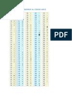 TABLA CORRESPONDIENTE AL CÓDIGO ASCII.docx