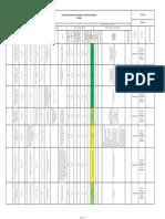 Matriz de Identificación de Peligros y Valoración de Riesgos 2019