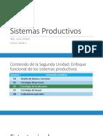 Sistemas Productivos Sem-06