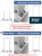 اتصالات از پیش_ تائید شده در Aisc - انواع اتصالات قاب خمشی سازه فلزی