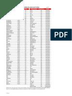 rf-canais-frequencias.pdf