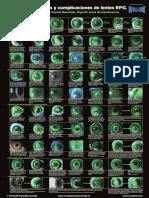 tabla de adaptacion de lentes RGP