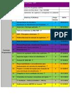 Matriz Urgencia e Emergencia Para o CBMRN - Previsão de Datas CFP 200 Ha