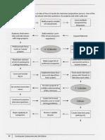 CTCI6 Preparation Map.pdf