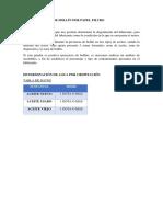 Conclusiones y Tabla de Datos 1