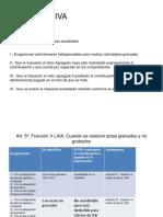 IVA Proporcion