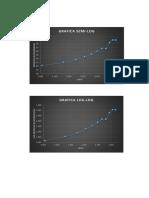 graficas de analisis estadisticos de residuos.docx