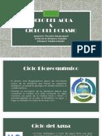 ciclo del agua y potasio.pptx
