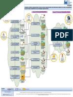 mapa conceptual Gestion de Portafolios