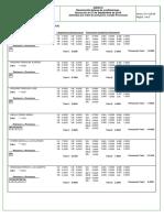 Tecnología Musical Anexo II - Listado provisional de admitidos por orden de puntuación.pdf