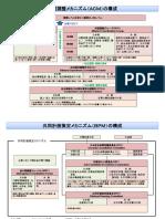 20151103_同盟調整メカニズム(ACM)・共同計画策定メカニズム(BPM)