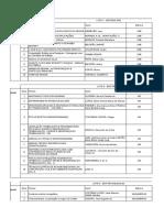 CC_17_2012_Planilha_Especificações e Quantidades.xlsx