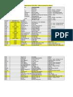 Calendari FCI 2019 - aggiornamento 22.01.2019