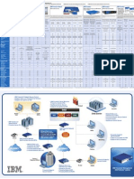 IBM ISS Pocket Guide - Apr2009