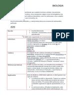 ADN BIOLOGIA 2PARFIAl.docx