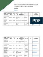 directorio ORGANIZACIONES Y.docx