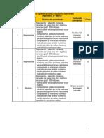 TablaEspecificacionesSemestral1Matematica5