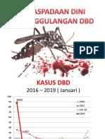 Kasus Dbd 2019