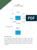 351036168-contoh-tata-hubungan-kerja-docx.docx