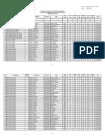 351036168 Contoh Tata Hubungan Kerja Docx