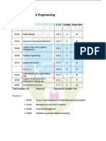 INDUSTRIAL ENGINEERING Syllabus 6th Semester KTU