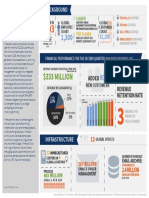 Infographic Q2FY19