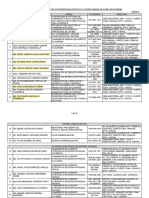 Lista Protocolar de Altas Autoridades Militares