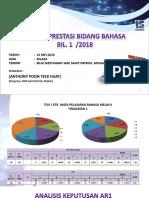 Jadual Peperiksaan SPM 2017
