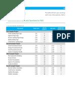 Excel Gantt Chart Template TeamGantt FINAL