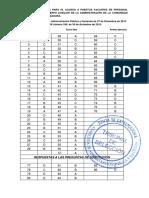 PLANTILLAS RESPUESTAS PRIMER EXAMEN AUXILIAR INFORMATICA TURNO LIBRE.pdf