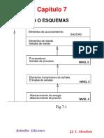 Diapositivas Capítulo 7 Libro Neumatica