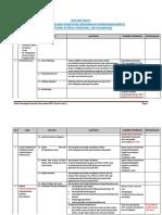 Draft Kisi kisi Laporan  RPLP_hasil review+penajaman livelihood-safeguard_180718