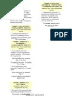 lista de phrasal verbs