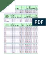 Ratio Chart