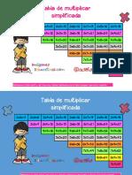 Tabla de Multiplicar Simplificada Formato A4 PDF