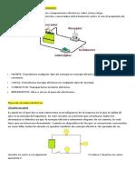 ELECTROTECNIA PRINCIPIANTE (CONCEPTOS MUY BÁSICOS)