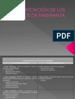 CLASIFICACIÓN DE LOS ESTILOS DE ENSEÑANZA
