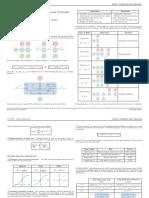 Cheatsheet Recurrent Neural Networks