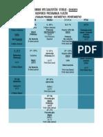 Raspored Ljetni Semestar Spec Ratarstvo 2018_19