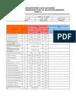 Monitoring Laporan Harian WIKA.pdf