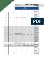 Organismos Evaluadores de Conformidad OEC Reporte