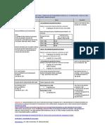 ARV neonato25 04 2017 actualizado 22 11 2017.pdf
