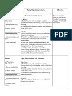 Lesson Plan English Form 2