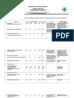 9-3-3-Ep 3-Bukti-Analisis-Penyusunan-Stratiegi-Dan-Rencana-Peningkatan-Mutu-Layanan-Klinis-Dan-Keselamatan-Pasien.doc