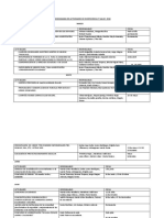 Cronograma de Actividades de e Coeficiencia y Salud -2017 (1)