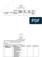 Instrumen Audit Internal Kesling
