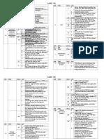 Contoh Soal - Kesentralan BI (III)