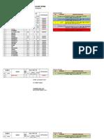Rekap Nilai Kelas Xii Ips Genap 2018 Sman 21