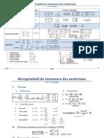 P9!12!00 - Récapitulatif de Résistance Des Matériaux